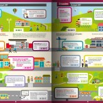 Infographie budget annuel
