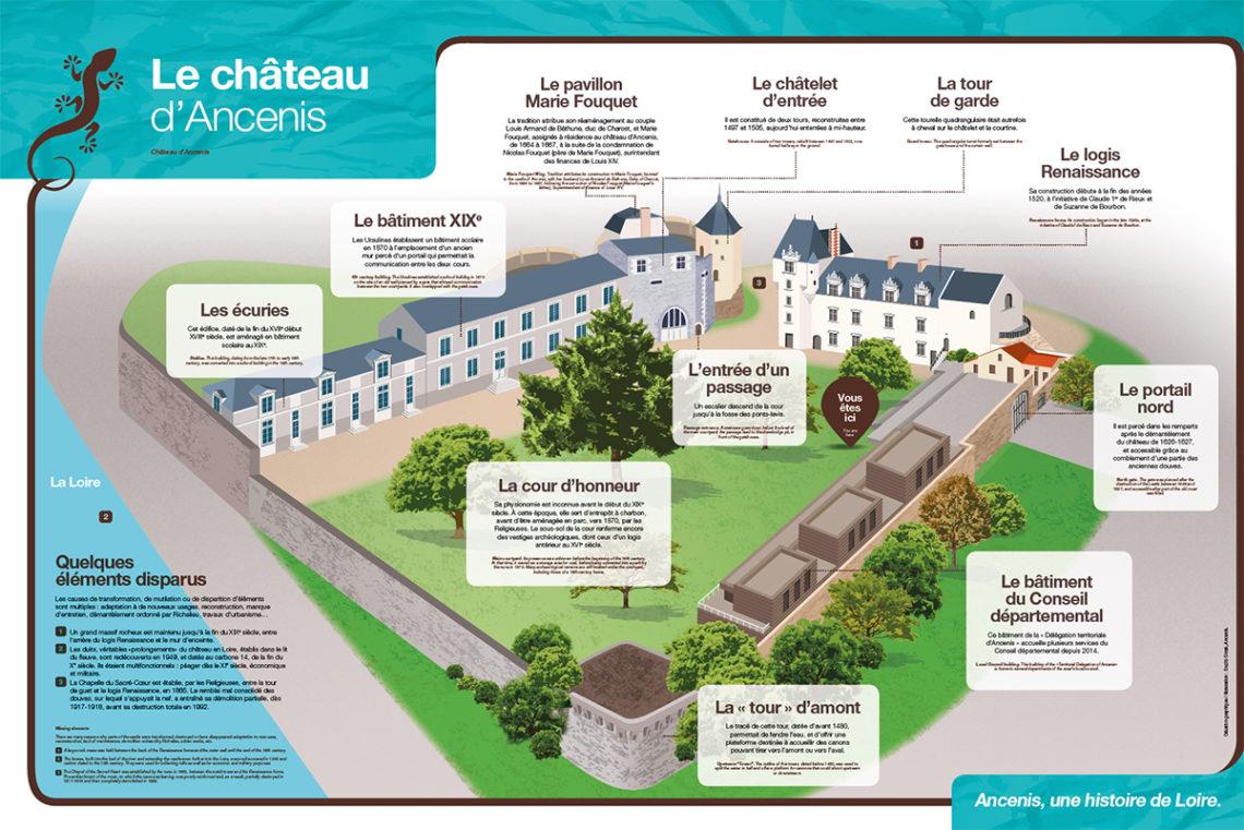 Chateau d'Ancenis