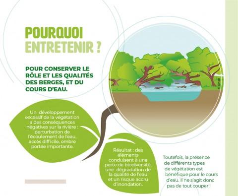 Livret rivière Ecopole